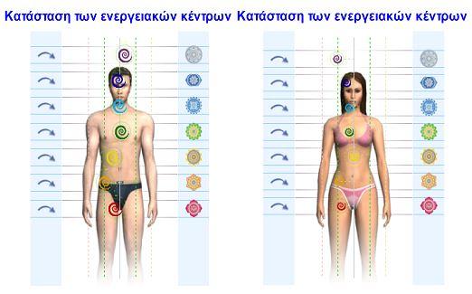 crownscopy-cosmoenergetics.gr-tsakra image