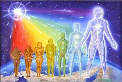 aura-consciousness